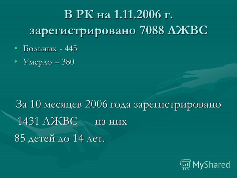 В РК на 1.11.2006 г. зарегистрировано 7088 ЛЖВС Больных - 445Больных - 445 Умерло – 380Умерло – 380 За 10 месяцев 2006 года зарегистрировано 1431 ЛЖВС из них 1431 ЛЖВС из них 85 детей до 14 лет.