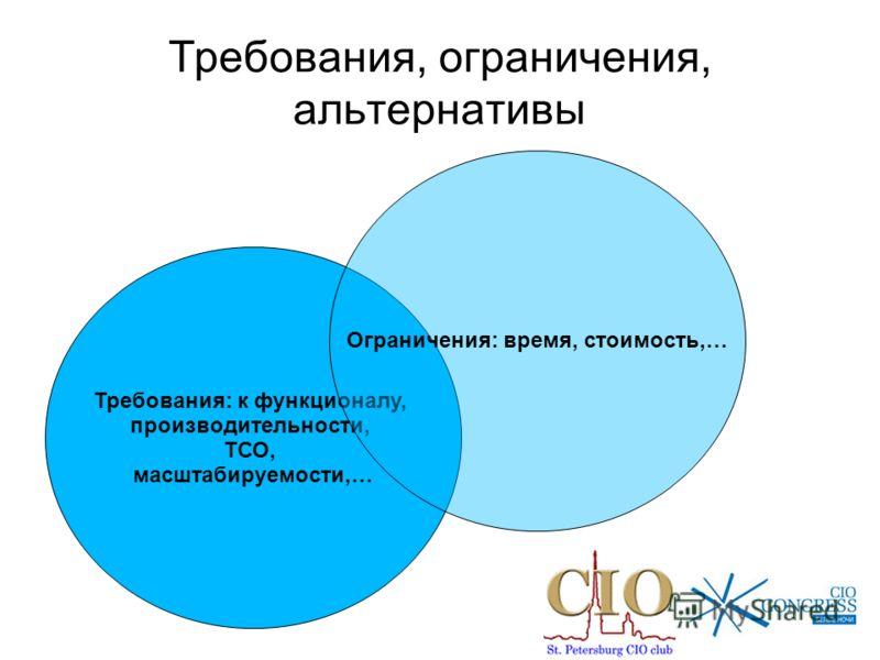 Требования, ограничения, альтернативы Требования: к функционалу, производительности, ТСО, масштабируемости,… Ограничения: время, стоимость,…