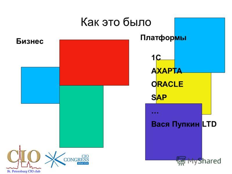 Как это было Бизнес Платформы 1С AXAPTA ORACLE SAP … Вася Пупкин LTD
