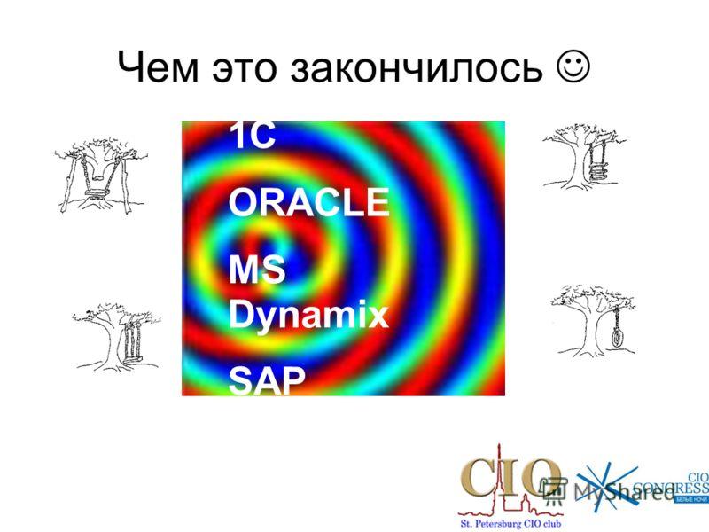 Чем это закончилось 1C ORACLE MS Dynamix SAP