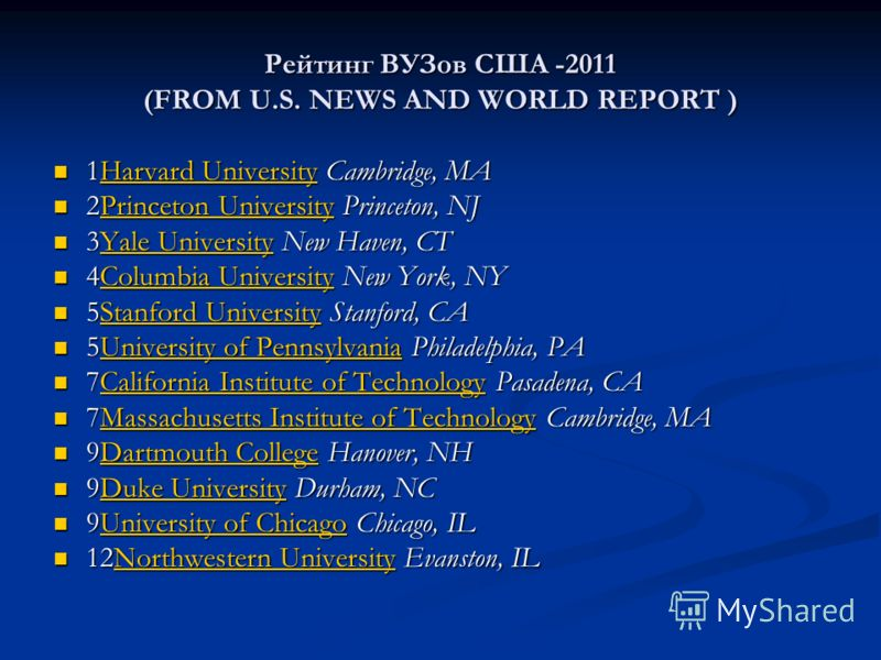 Рейтинг ВУЗов США -2011 (FROM U.S. NEWS AND WORLD REPORT ) 1Harvard University Cambridge, MA 1Harvard University Cambridge, MAHarvard UniversityHarvard University 2Princeton University Princeton, NJ 2Princeton University Princeton, NJPrinceton Univer