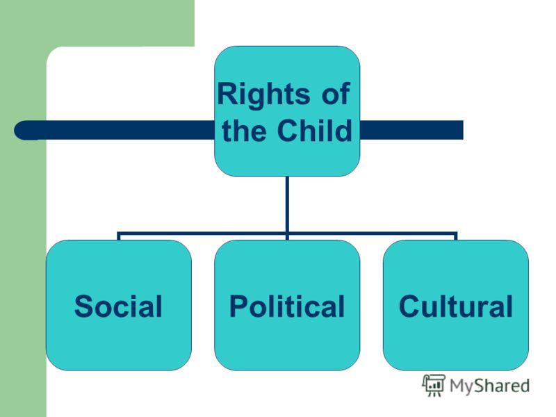 Rights of the Child SocialPoliticalCultural