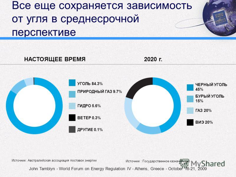 John Tamblyn - World Forum on Energy Regulation IV - Athens, Greece - October 18-21, 2009 Все еще сохраняется зависимость от угля в среднесрочной перспективе НАСТОЯЩЕЕ ВРЕМЯ2020 г. Источник: Австралийская ассоциация поставок энергии Источник : Госуда
