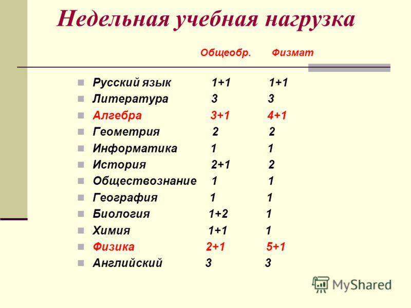 Недельная учебная нагрузка Русский язык 1+1 1+1 Литература 3 3 Алгебра 3+1 4+1 Геометрия 2 2 Информатика 1 1 История 2+1 2 Обществознание 1 1 География 1 1 Биология 1+2 1 Химия 1+1 1 Физика 2+1 5+1 Английский 3 3 Общеобр. Физмат