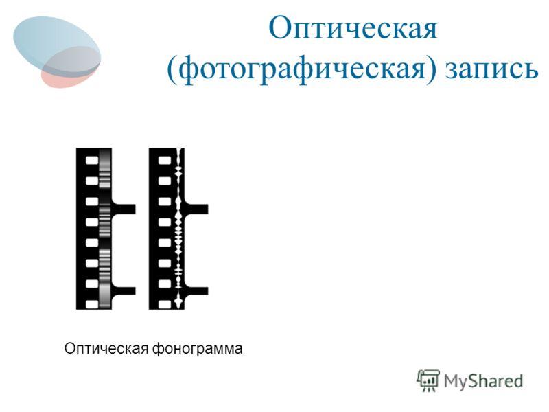 Оптическая (фотографическая) запись Оптическая фонограмма