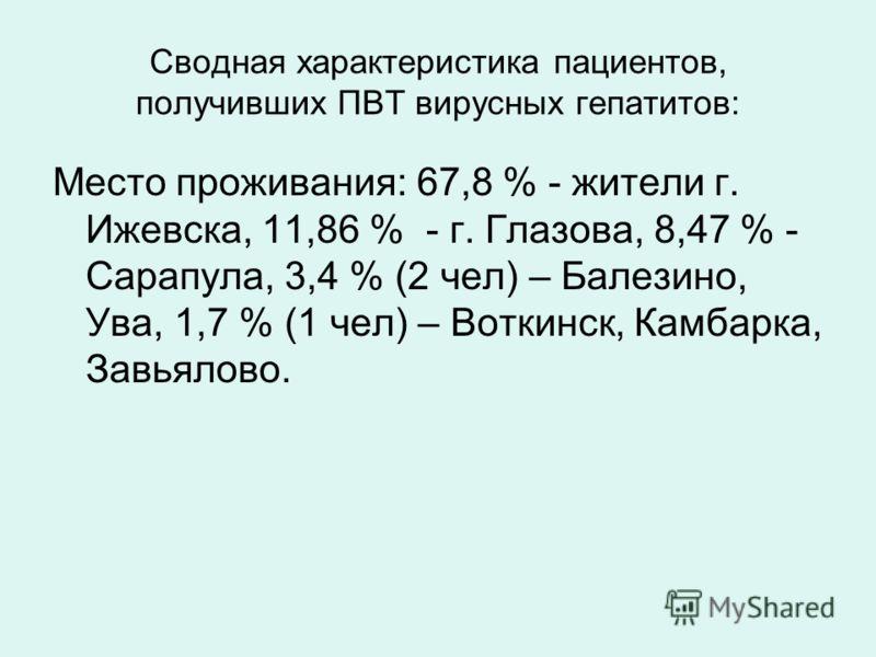 Сводная характеристика пациентов, получивших ПВТ вирусных гепатитов: Место проживания: 67,8 % - жители г. Ижевска, 11,86 % - г. Глазова, 8,47 % - Сарапула, 3,4 % (2 чел) – Балезино, Ува, 1,7 % (1 чел) – Воткинск, Камбарка, Завьялово.