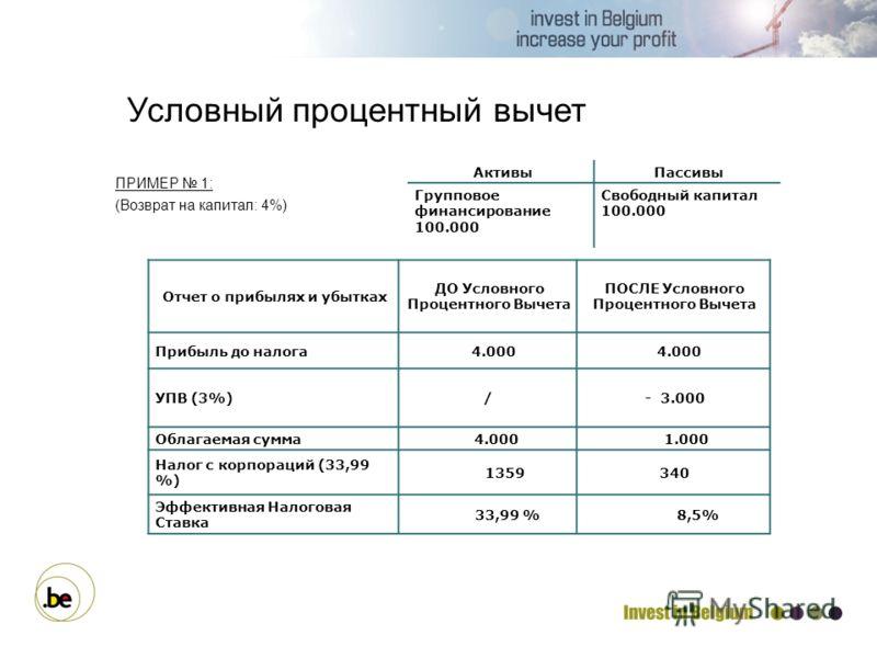 ПРИМЕР 1: (Возврат на капитал: 4%) АктивыПассивы Групповое финансирование 100.000 Свободный капитал 100.000 Отчет о прибылях и убытках ДО Условного Процентного Вычета ПОСЛЕ Условного Процентного Вычета Прибыль до налога 4.000 УПВ (3%)/- 3.000 Облагае
