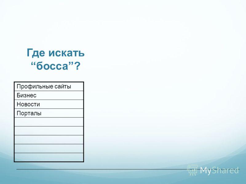 Где искатьбосса? Профильные сайты Бизнес Новости Порталы