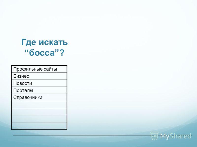Где искатьбосса? Профильные сайты Бизнес Новости Порталы Справочники