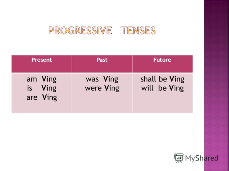 PresentPastFuture am Ving is Ving are Ving was Ving were Ving shall be Ving will be Ving