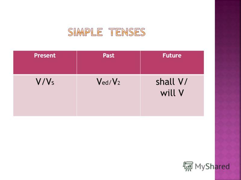 PresentPastFuture V/V s V ed / V 2 shall V/ will V