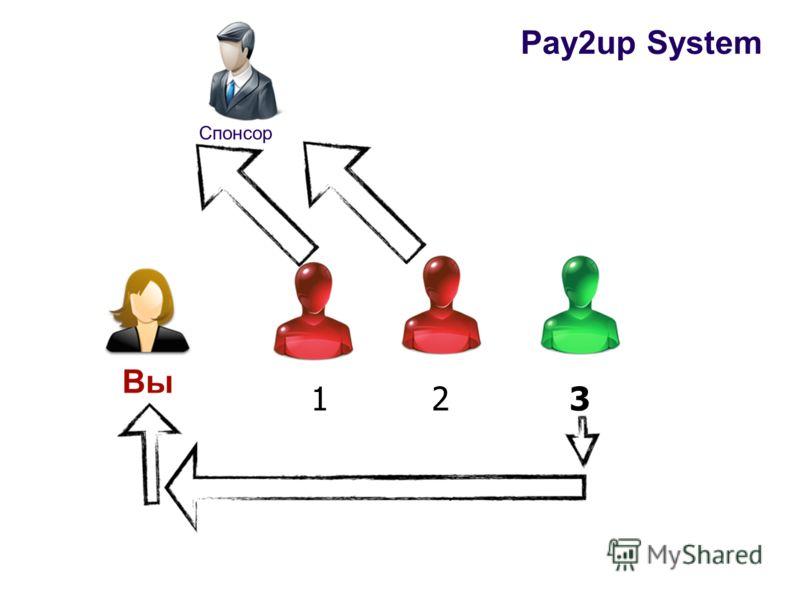Спонсор Вы 123 Pay2up System