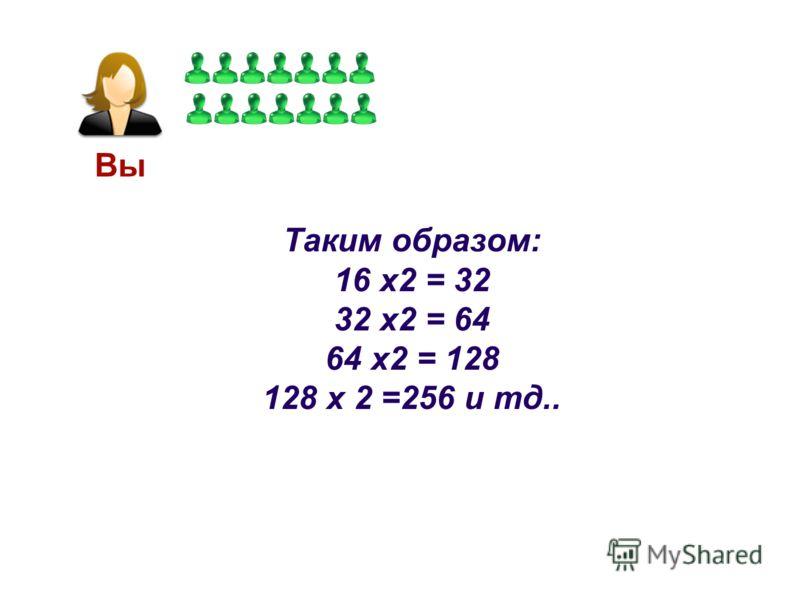 Вы Таким образом: 16 х2 = 32 32 х2 = 64 64 х2 = 128 128 х 2 =256 и тд..