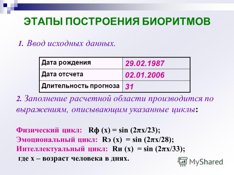 ЭТАПЫ ПОСТРОЕНИЯ БИОРИТМОВ Дата рождения 29.02.1987 Дата отсчета 02.01.2006 Длительность прогноза 31 2. Заполнение расчетной области производится по выражениям, описывающим указанные циклы: Физический цикл: Rф (х) = sin (2πx/23); Эмоциональный цикл: