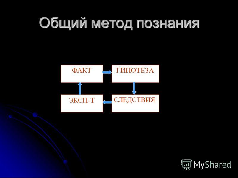 Общий метод познания ФАКТГИПОТЕЗА ЭКСП-Т СЛЕДСТВИЯ