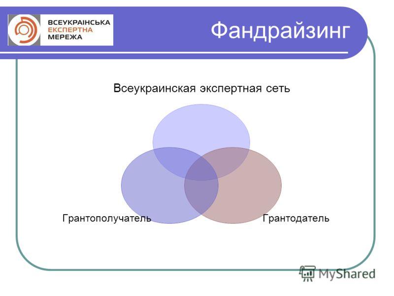 Фандрайзинг Всеукраинская экспертная сеть ГрантодательГрантополучатель