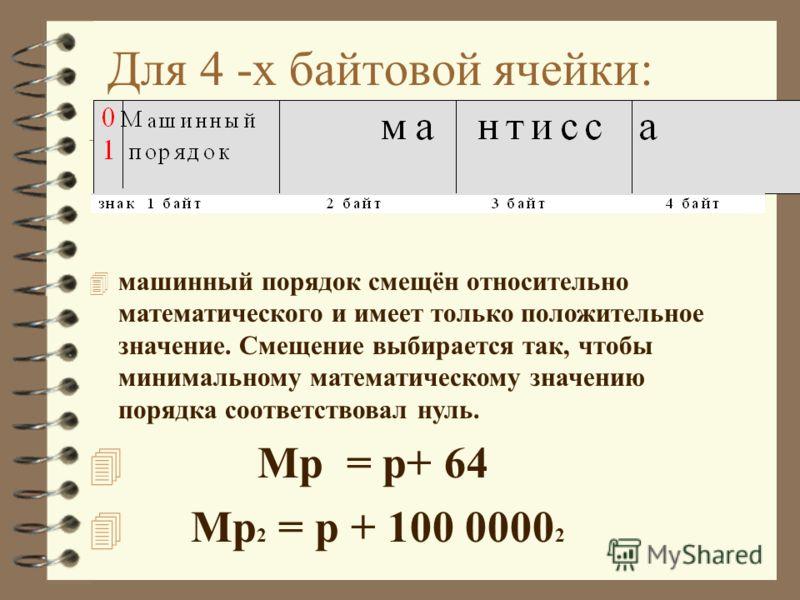 4 Мантисса должна удовлетворять условию: 4 0,1 n