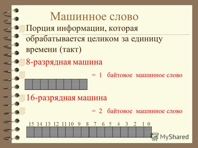 Структурные единицы памяти: 4 Бит -(0 или 1) не зависят от 4 Байт - (8 бит) модели компьютера 4 величина которого, 4 Машинное слово зависит от 4 типа процессора