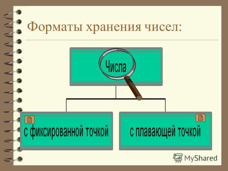 Машинное слово 4 Порция информации, которая обрабатывается целиком за единицу времени (такт) 4 8-разрядная машина 4 = 1 байтовое машинное слово 4 16-разрядная машина 4 = 2 байтовое машинное слово 15 14 13 12 11 10 9 8 7 6 5 4 3 2 1 0