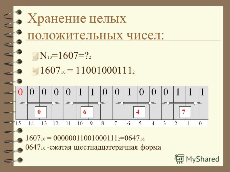 Форматы хранения чисел: