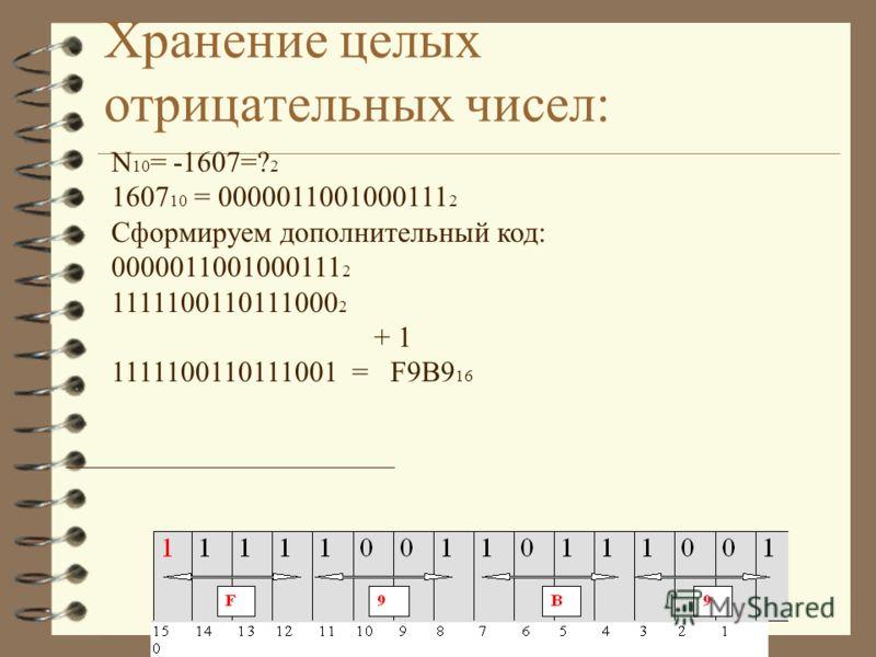 Хранение целых положительных чисел: 4 N 10 =1607=? 2 4 1607 10 = 11001000111 2 1607 10 = 00000011001000111 2 =0647 16 0647 16 -сжатая шестнадцатеричная форма