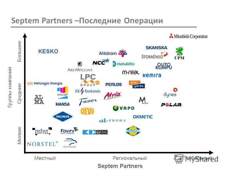 Глобальный МестныйРегиональный Мелкие Средние Большие Группы компаний Septem Partners Septem Partners –Последние Операции KESKO