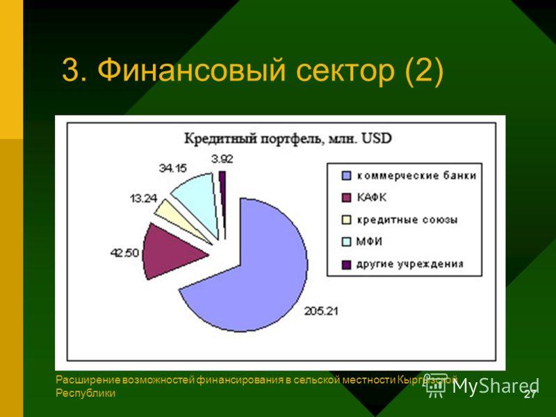 27 3. Финансовый сектор (2) Расширение возможностей финансирования в сельской местности Кыргызской Республики