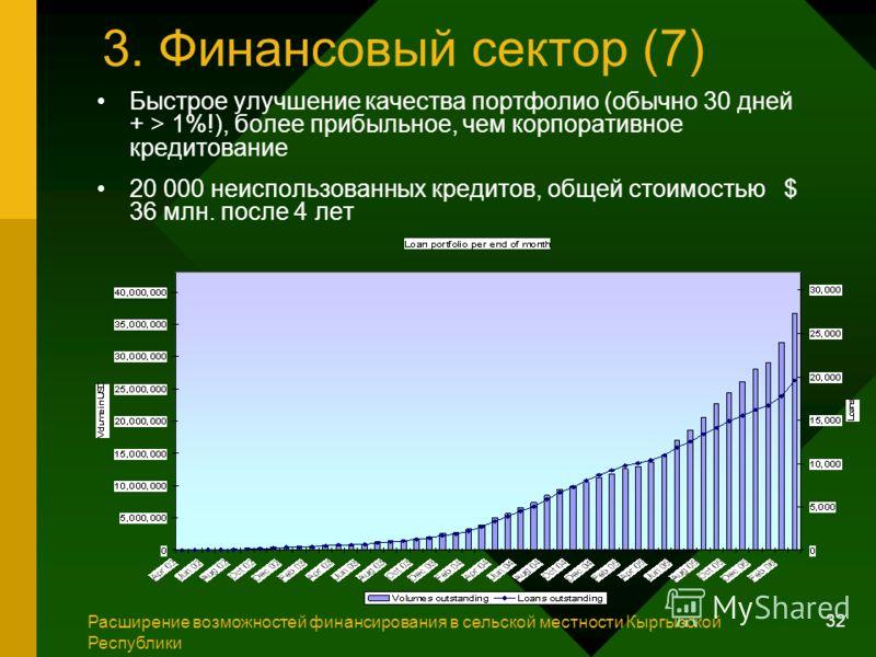 32 3. Финансовый сектор (7) Быстрое улучшение качества портфолио (обычно 30 дней + > 1%!), более прибыльное, чем корпоративное кредитование 20 000 неиспользованных кредитов, общей стоимостью $ 36 млн. после 4 лет Расширение возможностей финансировани