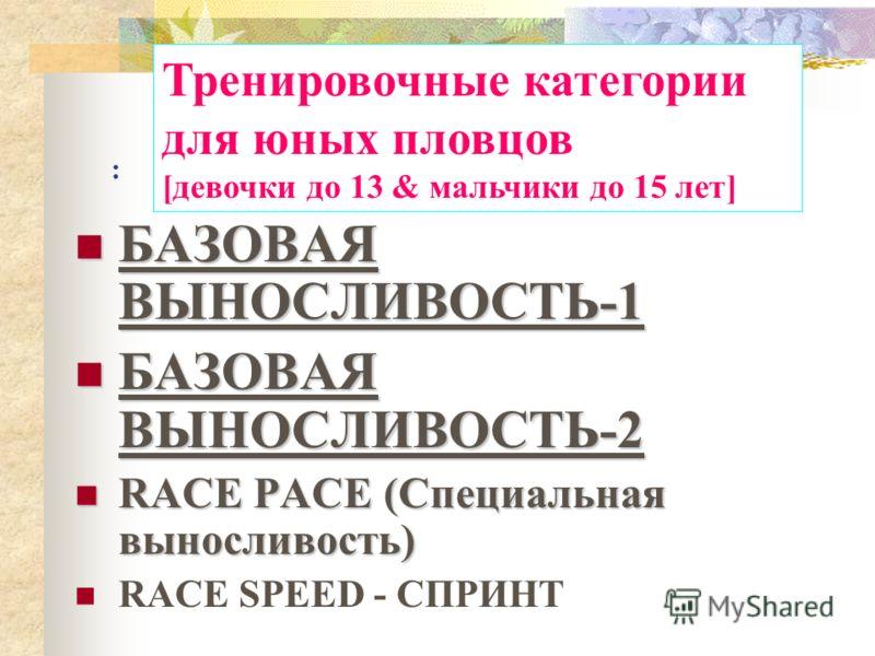 : БАЗОВАЯ ВЫНОСЛИВОСТЬ-1 БАЗОВАЯ ВЫНОСЛИВОСТЬ-1 БАЗОВАЯ ВЫНОСЛИВОСТЬ-2 БАЗОВАЯ ВЫНОСЛИВОСТЬ-2 RACE PACE (Специальная выносливость) RACE PACE (Специальная выносливость) RACE SPEED - СПРИНТ Тренировочные категории для юных пловцов [девочки до 13 & маль