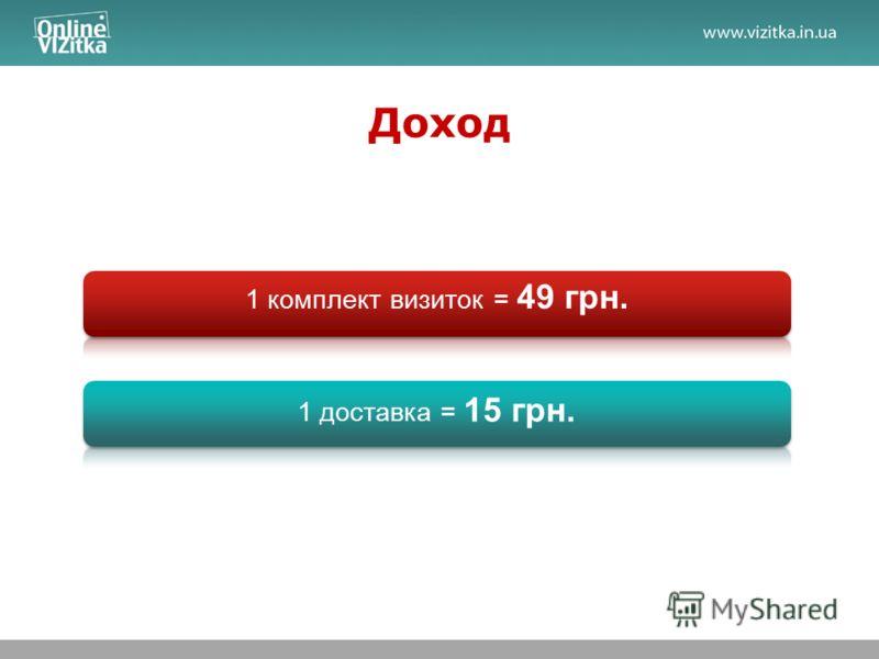 Доход 1 комплект визиток = 49 грн. 1 доставка = 15 грн.