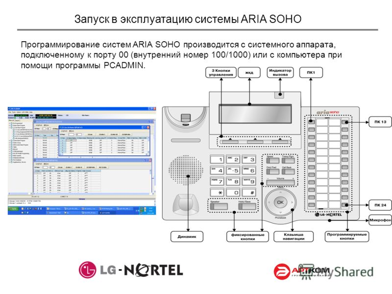 Запуск в эксплуатацию системы ARIA SOHO Программирование систем ARIA SOHO производится с системного аппарата, подключенному к порту 00 (внутренний номер 100/1000) или с компьютера при помощи программы PCADMIN.