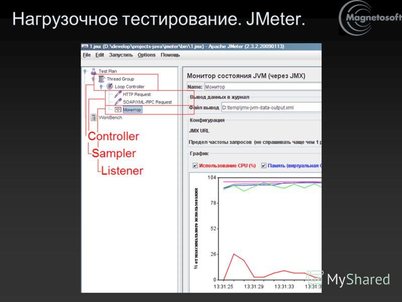 Нагрузочное тестирование. JMeter.