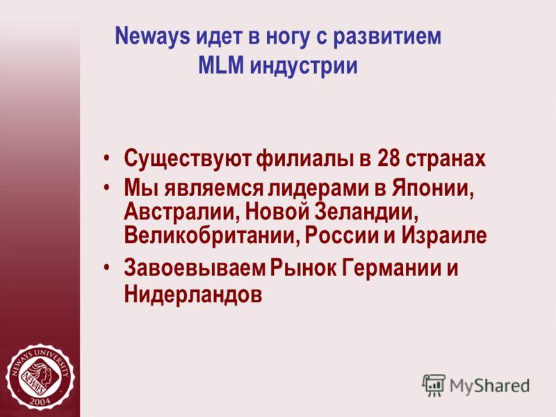 Neways идет в ногу с развитием MLM индустрии Существуют филиалы в 28 странах Мы являемся лидерами в Японии, Австралии, Новой Зеландии, Великобритании, России и Израиле Завоевываем Рынок Германии и Нидерландов