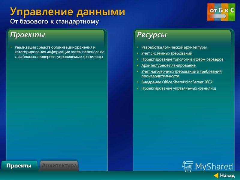 Проекты Реализация средств организации хранения и категорирования информации путем переноса ее с файловых серверов в управляемые хранилищаРесурсы Разработка логической архитектуры Учет системных требований Проектирование топологий и ферм серверов Арх