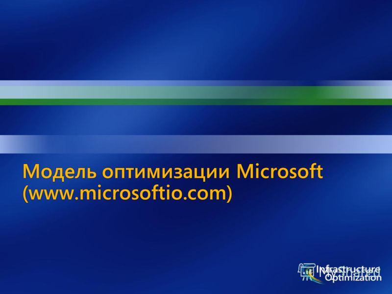Модель оптимизации Microsoft (www.microsoftio.com)