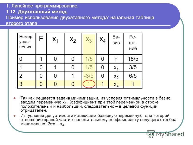 1. Линейное программирование. 1.12. Двухэтапный метод. Пример использования двухэтапного метода: начальная таблица второго этапа Номер урав- нения Fx1x1 x2x2 x3x3 x4x4 Ба- зис Ре- ше- ние 01001/50F18/5 10101/50x1x1 3/5 2001-3/50x2x2 6/5 300011x4x4 1