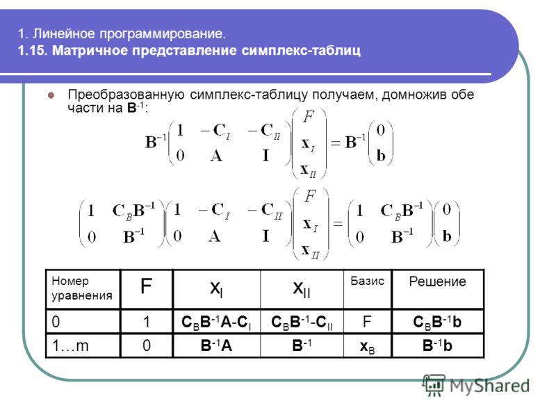 1. Линейное программирование. 1.15. Матричное представление симплекс-таблиц Преобразованную симплекс-таблицу получаем, домножив обе части на B -1 : Номер уравнения FxIxI x II Базис Решение 01C B B -1 A-C I C B B -1 -C II FC B B -1 b 1…m0B -1 AB -1 xB
