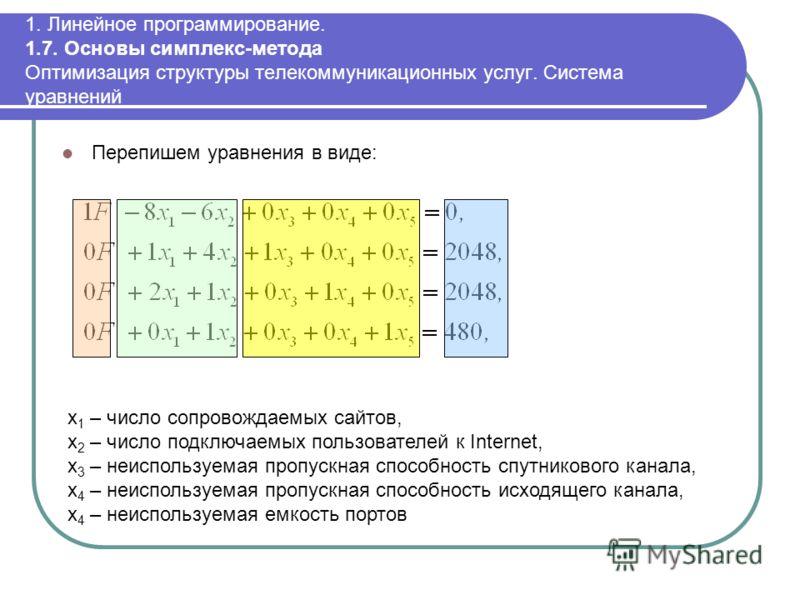 1. Линейное программирование. 1.7. Основы симплекс-метода Оптимизация структуры телекоммуникационных услуг. Система уравнений Перепишем уравнения в виде: x 1 – число сопровождаемых сайтов, x 2 – число подключаемых пользователей к Internet, x 3 – неис