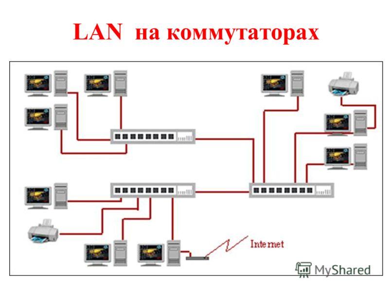 LAN на коммутаторах