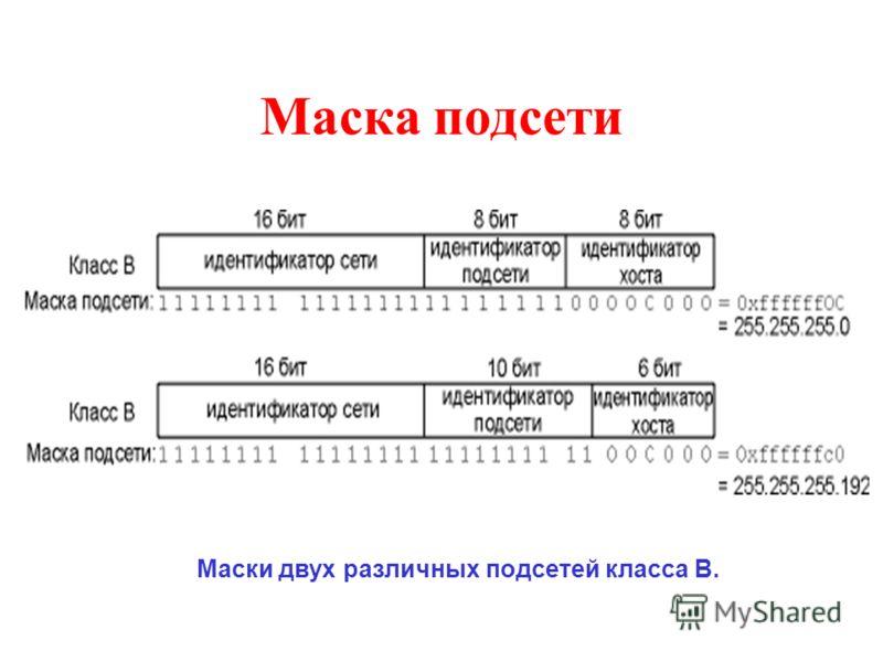 Маска подсети Маски двух различных подсетей класса B.