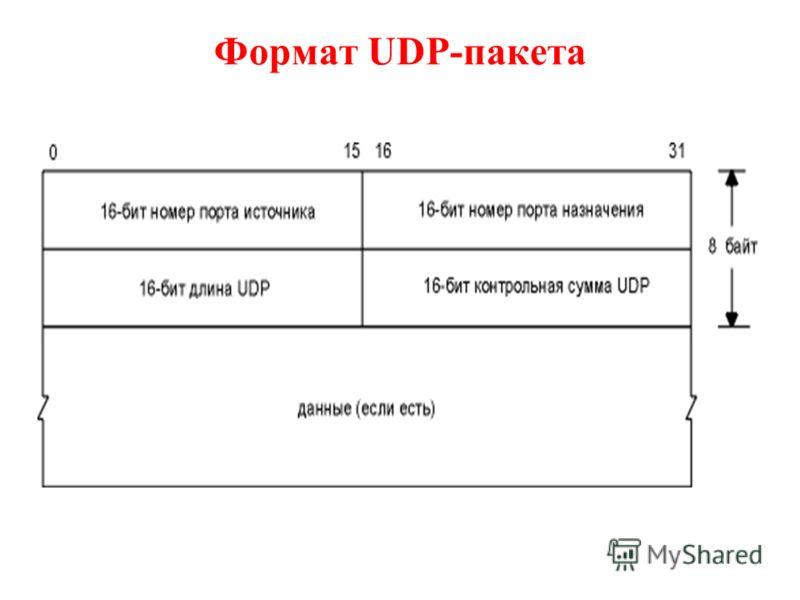 Формат UDP-пакета