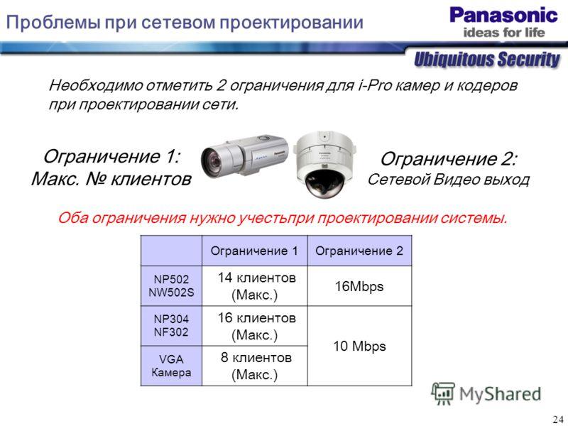 24 Ограничение 1: Макс. клиентов Ограничение 2: Сетевой Видео выход Необходимо отметить 2 ограничения для i-Pro камер и кодеров при проектировании сети. Ограничение 1Ограничение 2 NP502 NW502S 14 клиентов (Макс.) 16Mbps NP304 NF302 16 клиентов (Макс.