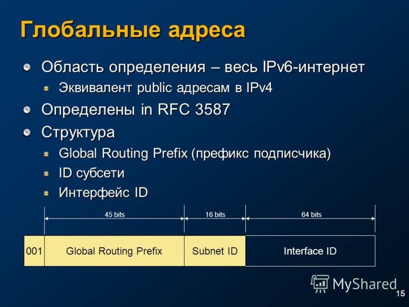 15 Глобальные адреса Область определения – весь IPv6-интернет Эквивалент public адресам в IPv4 Определены in RFC 3587 Структура Global Routing Prefix (префикс подписчика) ID субсети Интерфейс ID Interface ID 64 bits Subnet ID 45 bits 001Global Routin