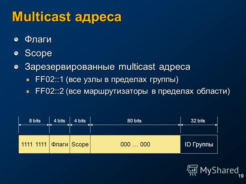 19 Multicast адреса ФлагиScope Зарезервированные multicast адреса FF02::1 (все узлы в пределах группы) FF02::2 (все маршрутизаторы в пределах области) 1111 ID Группы 8 bits32 bits Флаги 4 bits Scope 4 bits80 bits 000 … 000