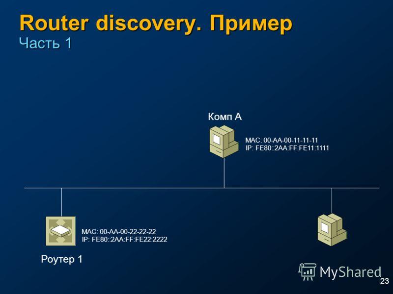 23 Router discovery. Пример Часть 1 Роутер 1 Комп A MAC: 00-AA-00-11-11-11 IP: FE80::2AA:FF:FE11:1111 MAC: 00-AA-00-22-22-22 IP: FE80::2AA:FF:FE22:2222