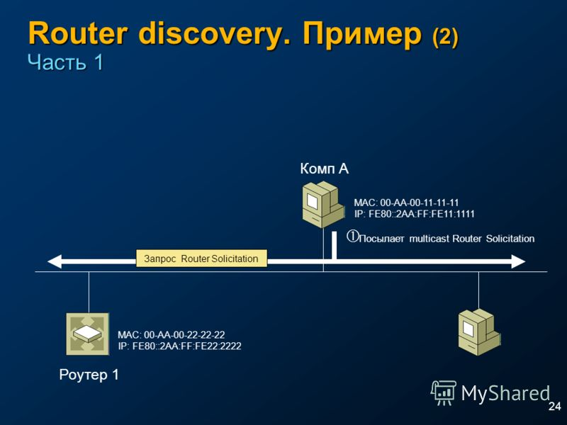 24 Router discovery. Пример (2) Часть 1 Роутер 1 Комп A Посылает multicast Router Solicitation Запрос Router Solicitation MAC: 00-AA-00-11-11-11 IP: FE80::2AA:FF:FE11:1111 MAC: 00-AA-00-22-22-22 IP: FE80::2AA:FF:FE22:2222