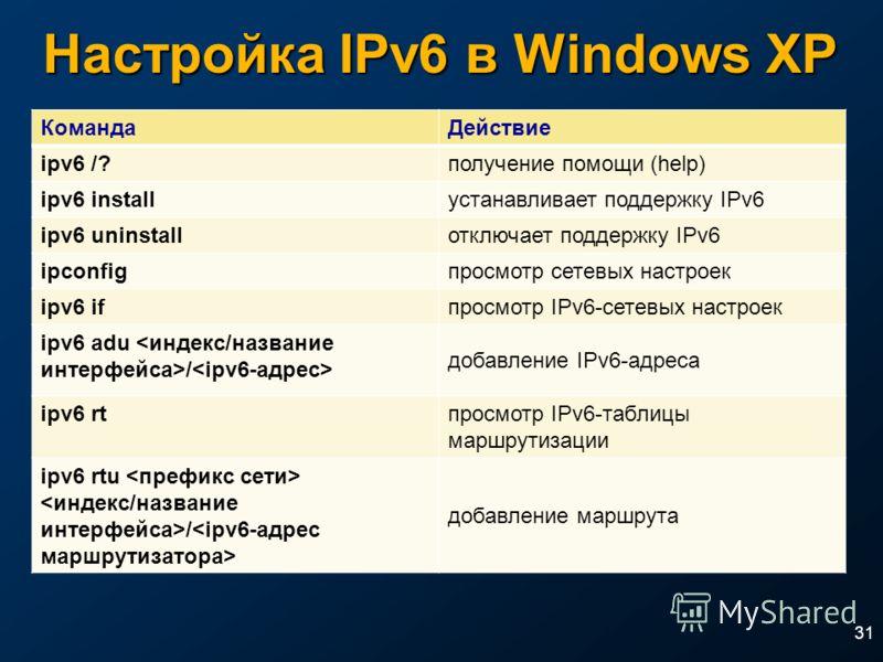 Настройка IPv6 в Windows XP 31 КомандаДействие ipv6 /? получение помощи (help) ipv6 install устанавливает поддержку IPv6 ipv6 uninstall отключает поддержку IPv6 ipconfig просмотр сетевых настроек ipv6 if просмотр IPv6-сетевых настроек ipv6 adu / доба