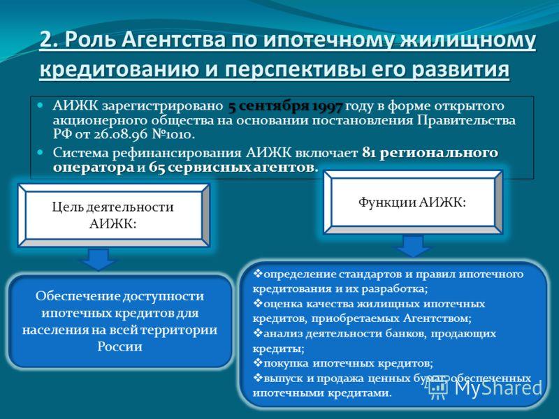 2. Роль Агентства по ипотечному жилищному кредитованию и перспективы его развития 5 сентября 1997 АИЖК зарегистрировано 5 сентября 1997 году в форме открытого акционерного общества на основании постановления Правительства РФ от 26.08.96 1010. 81 реги