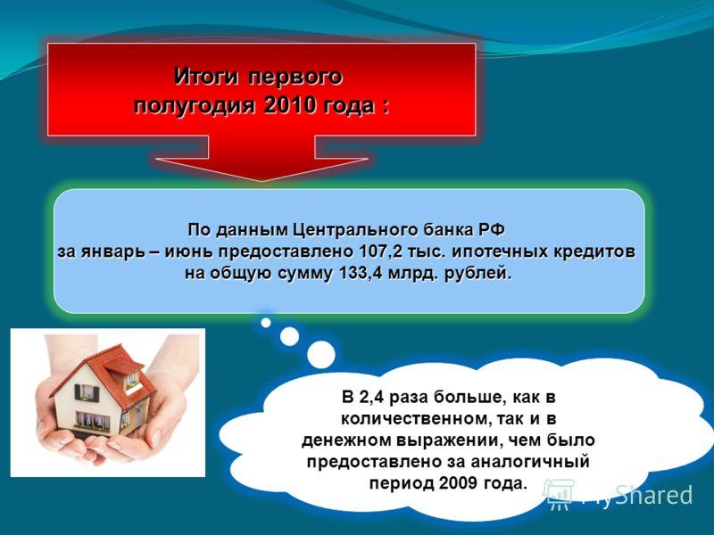 Итоги первого полугодия 2010 года : По данным Центрального банка РФ за январь – июнь предоставлено 107,2 тыс. ипотечных кредитов на общую сумму 133,4 млрд. рублей. В 2,4 раза больше, как в количественном, так и в денежном выражении, чем было предоста