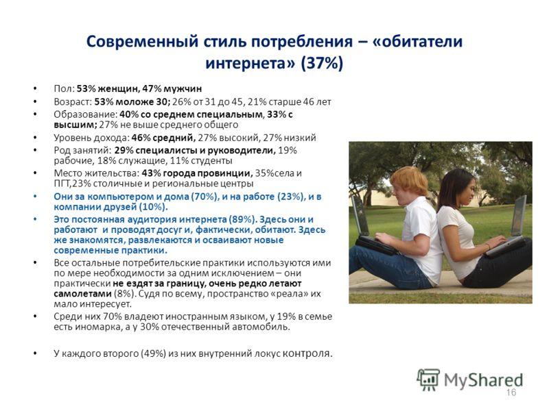 Современный стиль потребления – «обитатели интернета» (37%) Пол: 53% женщин, 47% мужчин Возраст: 53% моложе 30; 26% от 31 до 45, 21% старше 46 лет Образование: 40% со среднем специальным, 33% с высшим; 27% не выше среднего общего Уровень дохода: 46%